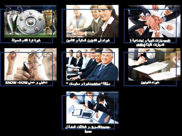 know-how-arabisch
