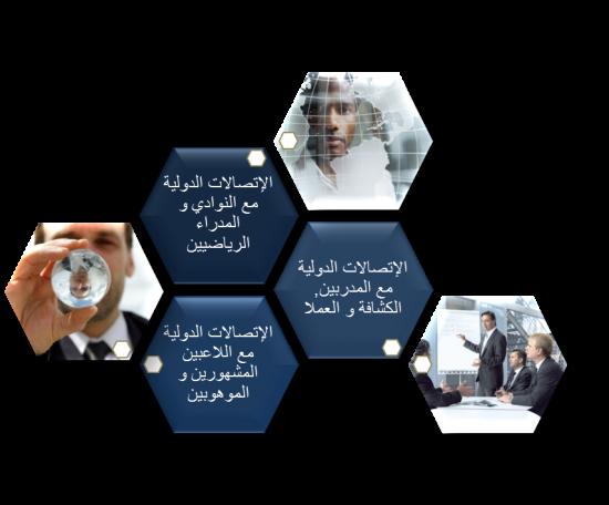netzwerk-arabisch