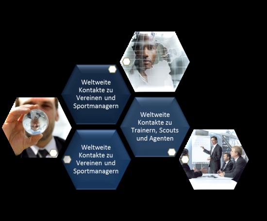 netzwerk-deutsch