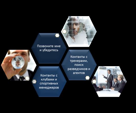 netzwerk-russisch
