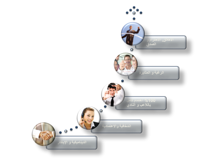 philosophie-arabisch