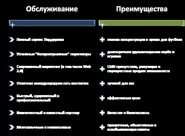 vorteile-russisch